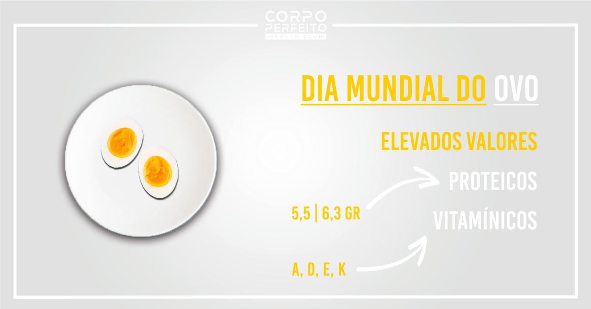 Dia Mundial do Ovo